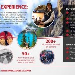 Ana Maria Garcia's year of Mobilize adventures – her experience by the numbers